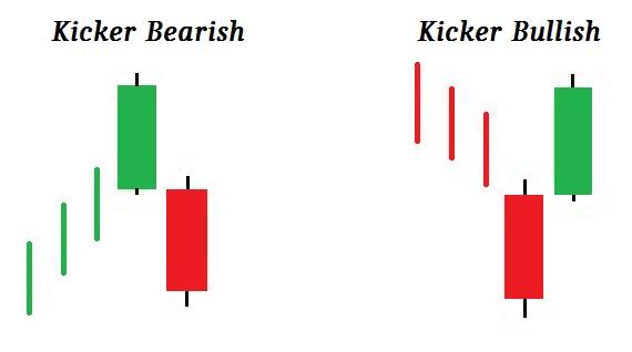 Kicker pattern